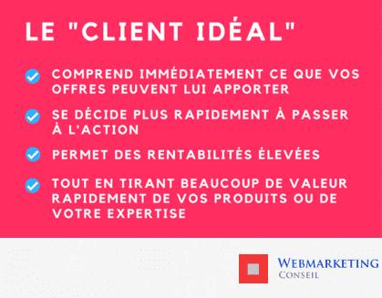 identifier client idéal