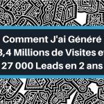 Comment J'ai Généré 3,4 Millions de Visites et 27 000 Leads en 2 ans