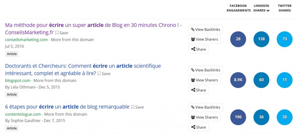 écrire articles efficaces