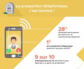 prospection téléphone