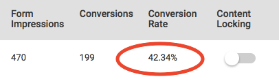 taux de conversion email