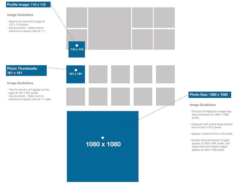 guide 2017 les dimensions des images sur instagram. Black Bedroom Furniture Sets. Home Design Ideas