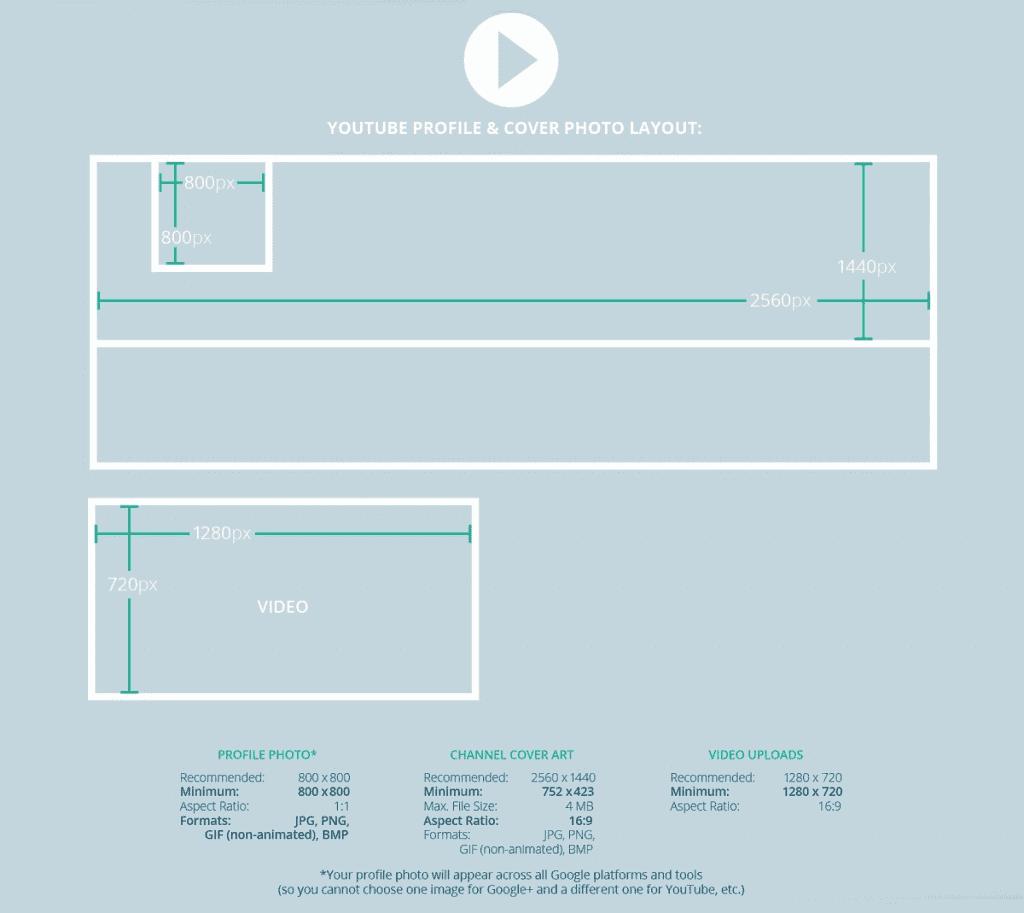 taille youtube webmarketing conseil attirez votre client id al. Black Bedroom Furniture Sets. Home Design Ideas