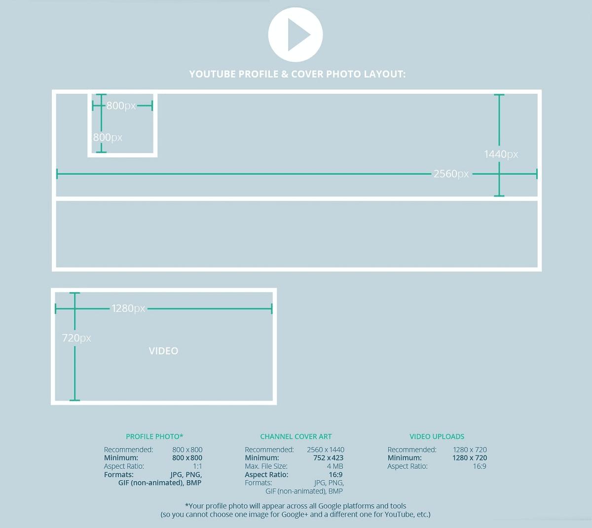 Guide 2019 Les Dimensions Des Images Sur Youtube