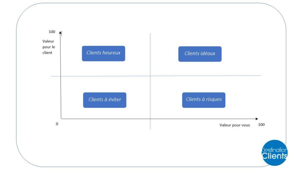 7 etapes pour une strat u00e9gie commerciale efficace  guide complet
