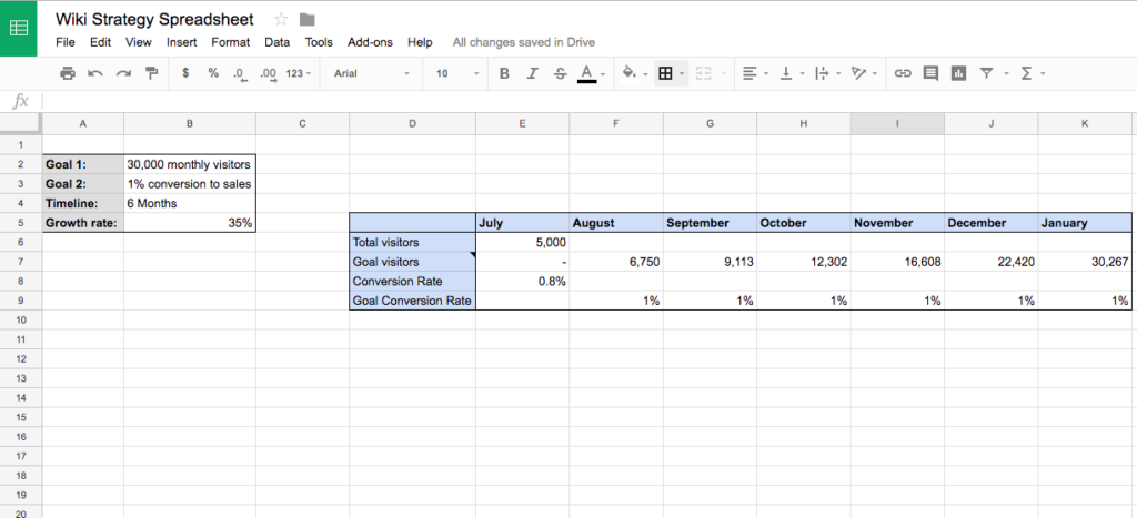 objectifs blog document excel