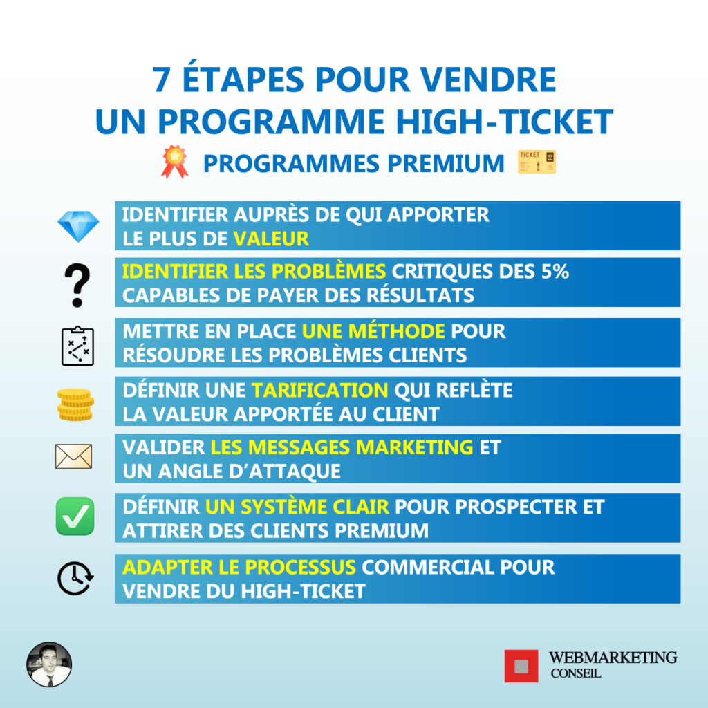 offre / programme high ticket