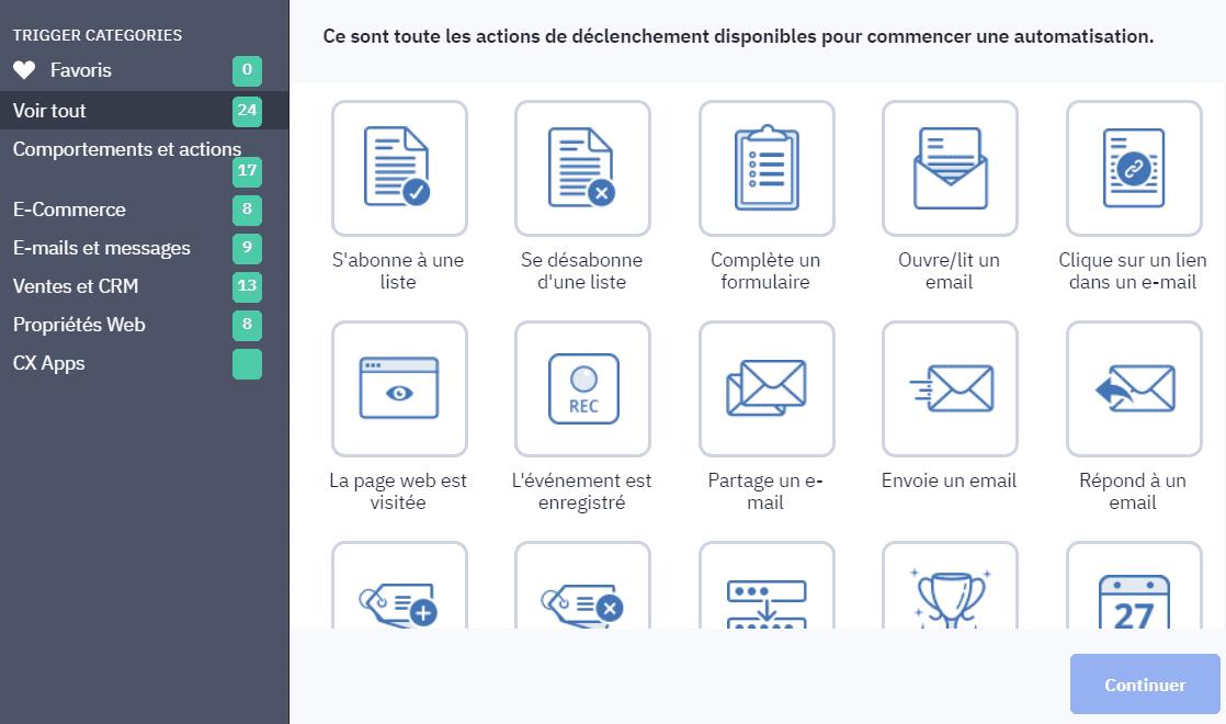 automatisation marketing activecampaign