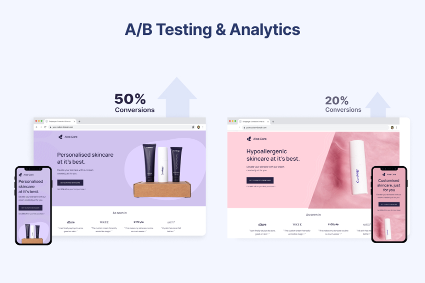 page offre ab testing